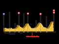 tour de France etappe in de Pyreneeën, in de buurt van Auberge les Myrtilles